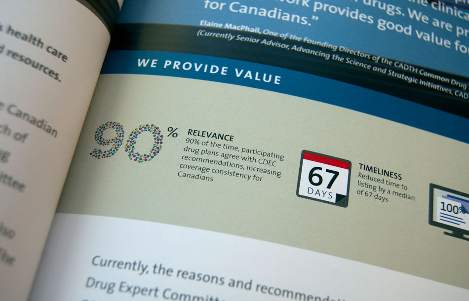 CADTH Annual Report design by Pivot Point Solutions Ottawa